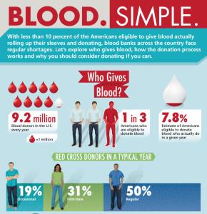 blood-donation-fb