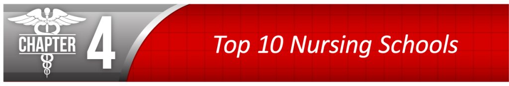 Chapter 4 - Top 10 Nursing Schools