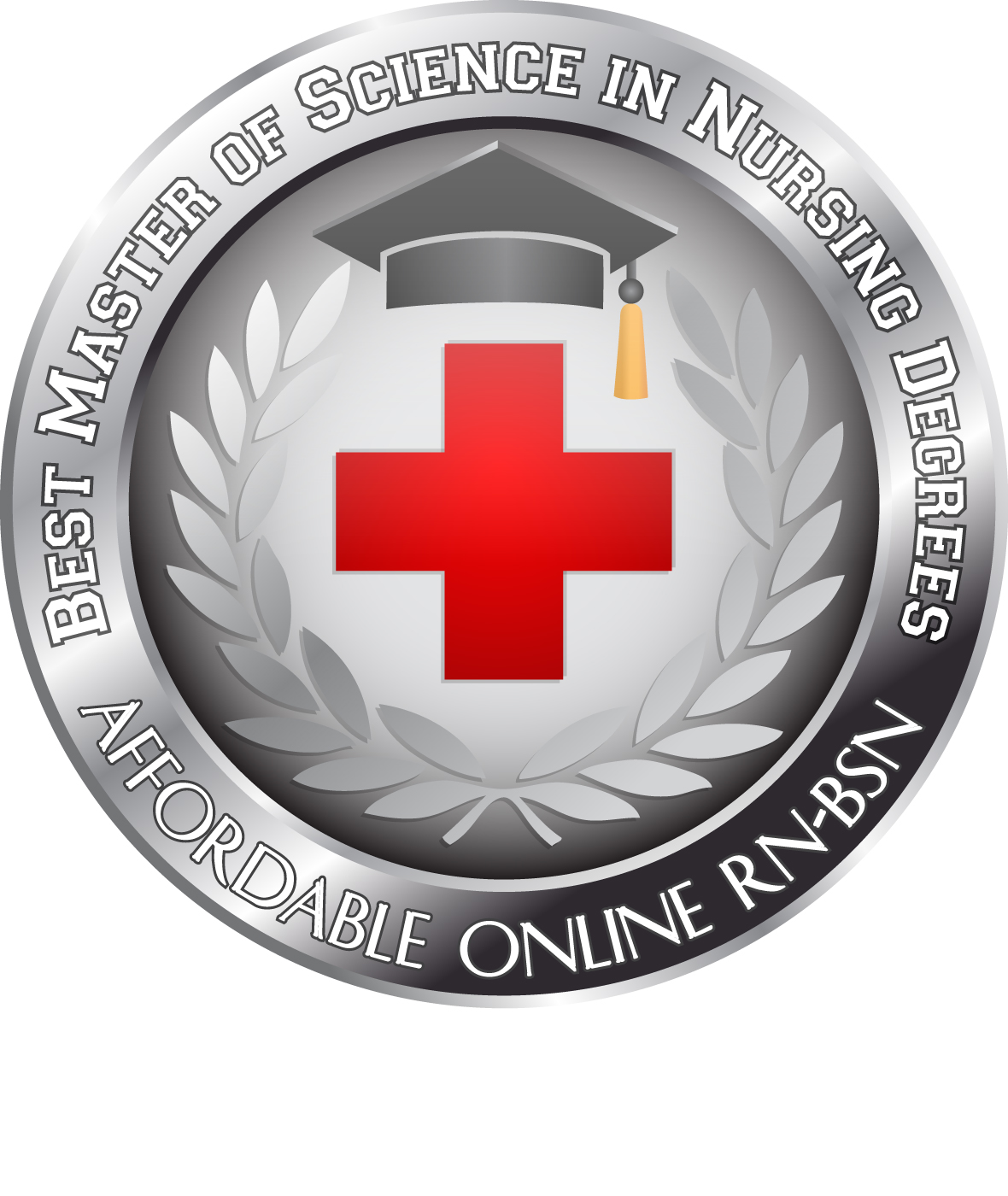 Most Affordable Online RN-BSN