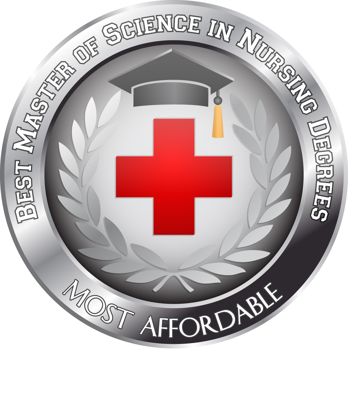 Good colleges to go to to get a bachelors in nursing in Oklahoma?